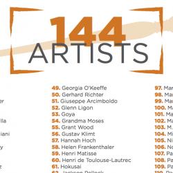 144 artist download
