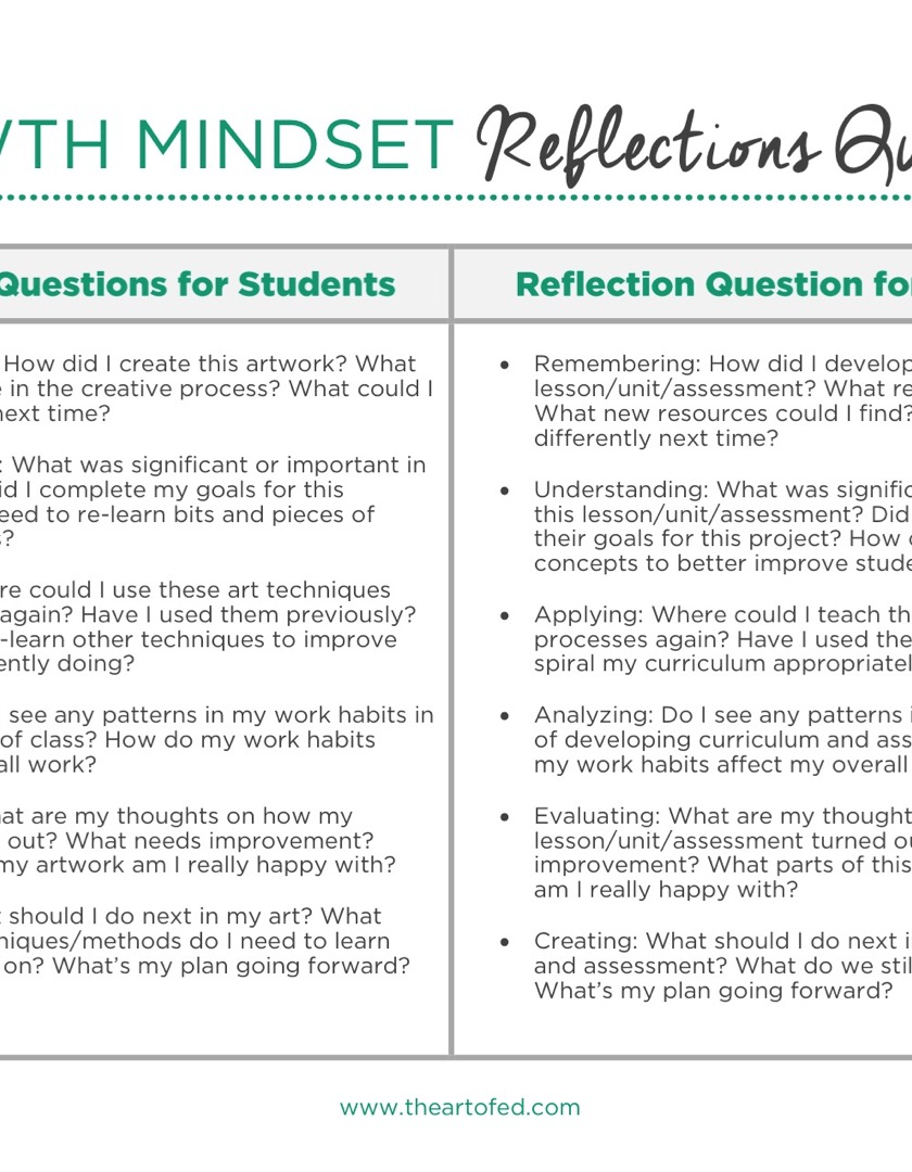 https://artofed-uploads.nyc3.digitaloceanspaces.com/2017/03/Reflection-Questions-for-Students-and-Teachers-2.pdf