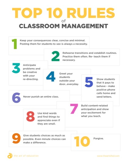 https://artofed-uploads.nyc3.digitaloceanspaces.com/2017/03/Top10RulesofClassrooomManagement-1-1.pdf