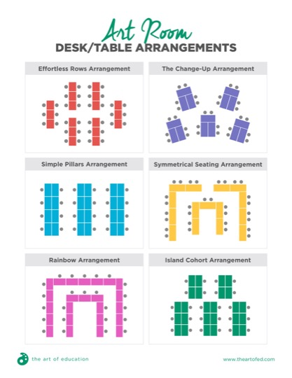 https://artofed-uploads.nyc3.digitaloceanspaces.com/2017/06/ArtRoomDeskTableArrangements-1-2.pdf