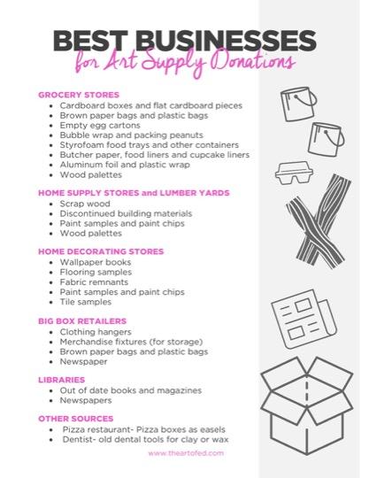 https://artofed-uploads.nyc3.digitaloceanspaces.com/2017/06/Business-List-for-Supplies-1.pdf