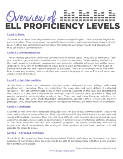 https://artofed-uploads.nyc3.digitaloceanspaces.com/2017/06/Overview-of-ELL-Levels-1.pdf