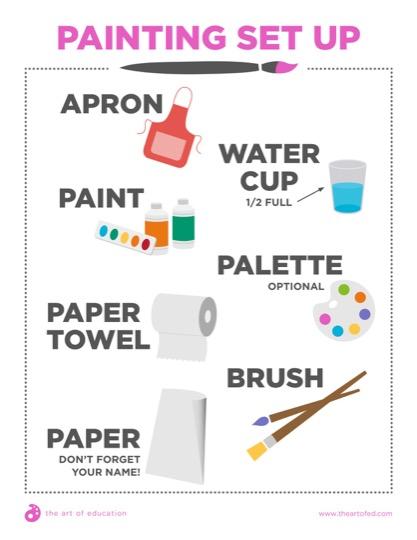 https://artofed-uploads.nyc3.digitaloceanspaces.com/2017/06/Painting-Set-Up-1.pdf