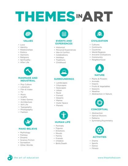 https://artofed-uploads.nyc3.digitaloceanspaces.com/2017/06/ThemesInArt_CreativityTeal-2.pdf