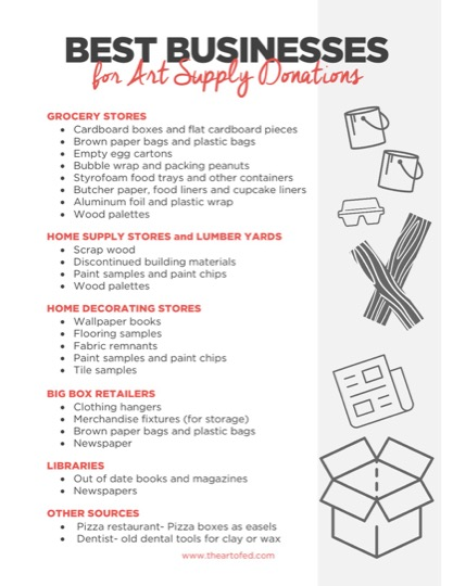 https://artofed-uploads.nyc3.digitaloceanspaces.com/2017/08/Business-List-for-Supplies.pdf