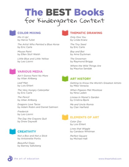 https://artofed-uploads.nyc3.digitaloceanspaces.com/2017/10/13.2BestBooksforKindergartenContent.pdf
