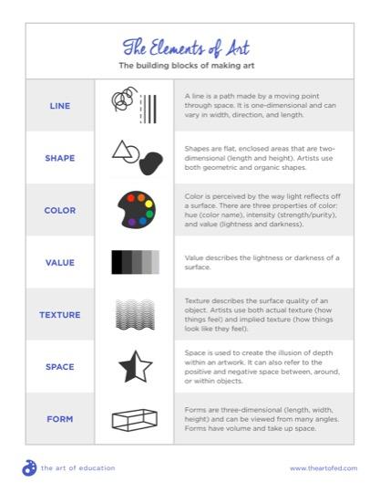 https://artofed-uploads.nyc3.digitaloceanspaces.com/2018/04/ElementsOfArtPrinciplesOfDesign.pdf