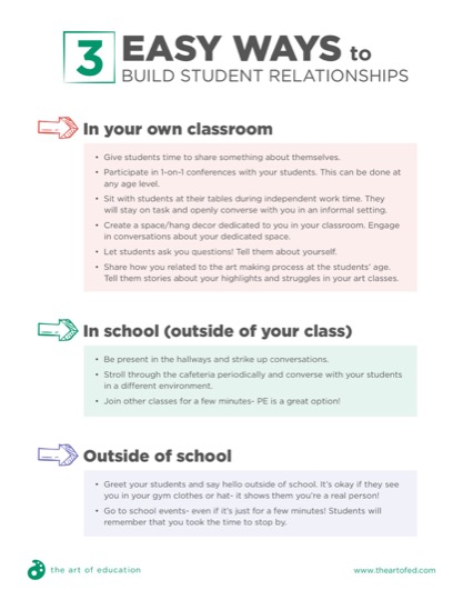 https://artofed-uploads.nyc3.digitaloceanspaces.com/2018/07/24.13EasyWaysToBuildStudentRelationships-2.pdf