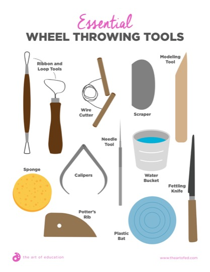 https://artofed-uploads.nyc3.digitaloceanspaces.com/2018/08/29.2EssentialWheelThrowingTools.pdf