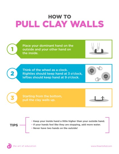 https://artofed-uploads.nyc3.digitaloceanspaces.com/2018/08/29.2HowToPullClayWalls.pdf