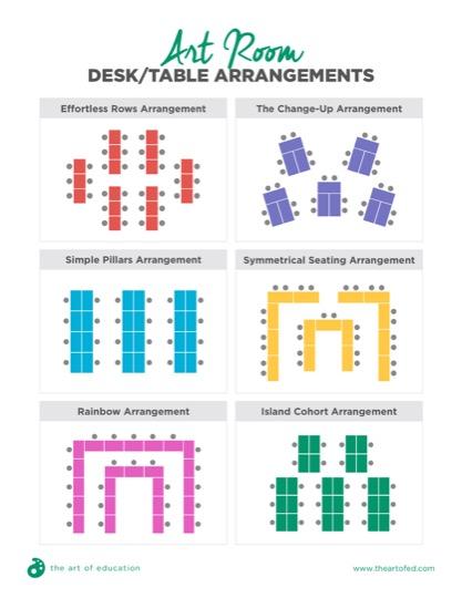 https://artofed-uploads.nyc3.digitaloceanspaces.com/2018/08/ArtRoomDeskTableArrangements-1-1.pdf