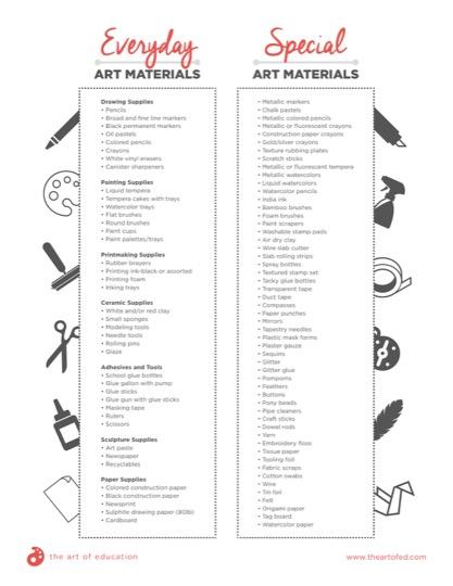 https://artofed-uploads.nyc3.digitaloceanspaces.com/2018/08/EverydayAndSpecialArtMaterials-3.pdf