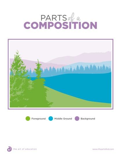 https://artofed-uploads.nyc3.digitaloceanspaces.com/2018/11/40.2PartsOfComposition.pdf