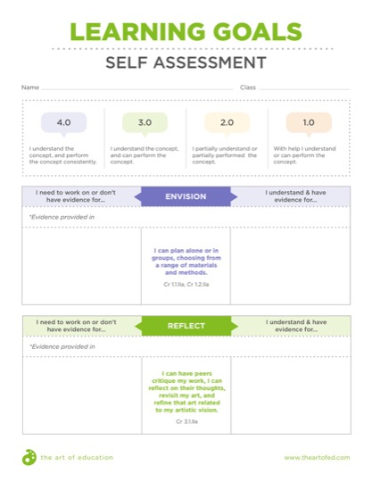https://artofed-uploads.nyc3.digitaloceanspaces.com/2018/11/42.1LearningGoalsSelfAssessment.pdf