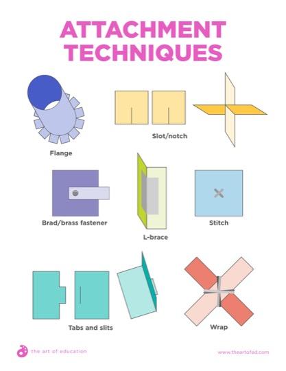 https://artofed-uploads.nyc3.digitaloceanspaces.com/2019/01/36.1AttachmentTechniques1.pdf