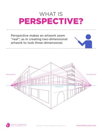https://artofed-uploads.nyc3.digitaloceanspaces.com/2019/03/47.1WhatIsPerspective-1.pdf
