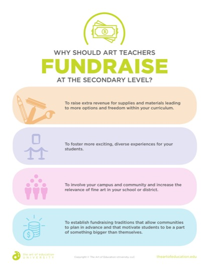 https://artofed-uploads.nyc3.digitaloceanspaces.com/2019/05/41.2_Why_Should_Art_Teachers_Fundaraise_at_the_Secondary_Level.pdf