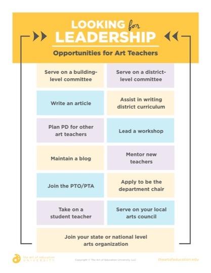 https://artofed-uploads.nyc3.digitaloceanspaces.com/2019/07/49.2LookingForLeadershipOpportunitiesforArtTeachers.pdf