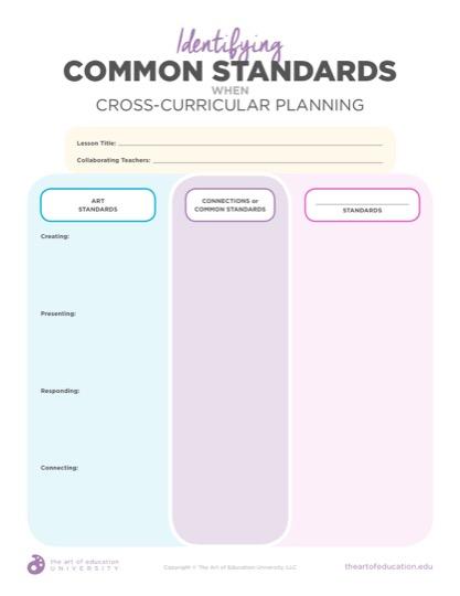 https://artofed-uploads.nyc3.digitaloceanspaces.com/2019/07/52.2IdentifyingCommonStandards.pdf