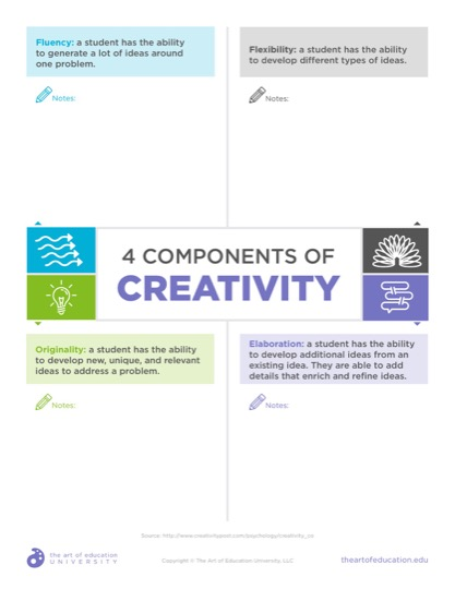 https://artofed-uploads.nyc3.digitaloceanspaces.com/2019/09/53.14ComponentsOfCreativity-1.pdf