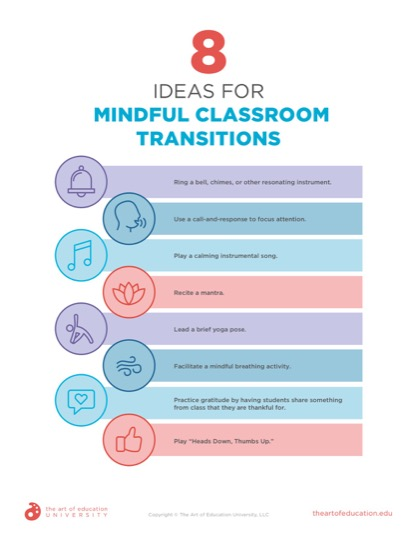 https://artofed-uploads.nyc3.digitaloceanspaces.com/2019/10/61.1_8MindfulTransitions.pdf