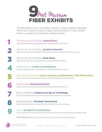 https://artofed-uploads.nyc3.digitaloceanspaces.com/2019/11/53.2_9_Met_Museum_Fiber_Exhibits.pdf