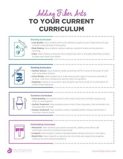 https://artofed-uploads.nyc3.digitaloceanspaces.com/2019/11/53.2_Adding_Fiber_Arts_to_Your_Current_Curriculum.pdf