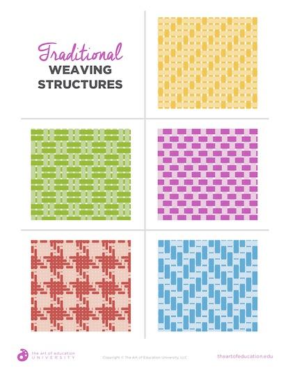 https://artofed-uploads.nyc3.digitaloceanspaces.com/2019/11/53.2_Traditional_Weaving_Structures.pdf