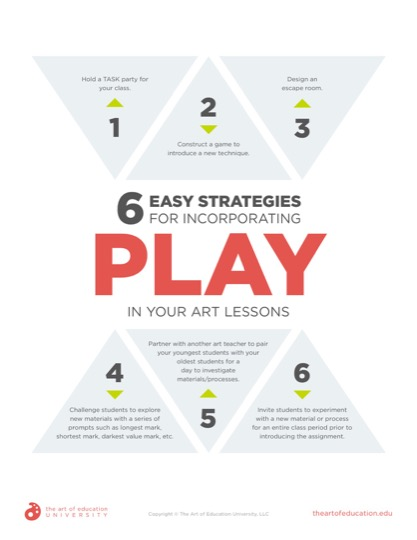https://artofed-uploads.nyc3.digitaloceanspaces.com/2020/01/59.16EasyStrategiesforIncorporatingPlay.pdf