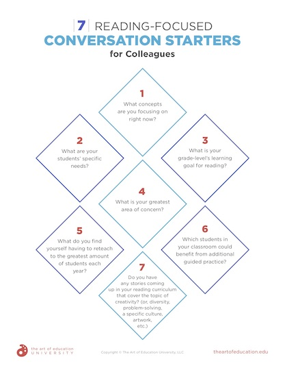https://artofed-uploads.nyc3.digitaloceanspaces.com/2020/01/63.27ReadingFocusedConversationStartersforColleagues.pdf