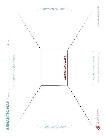 https://artofed-uploads.nyc3.digitaloceanspaces.com/2020/01/63.2SemanticMap.pdf