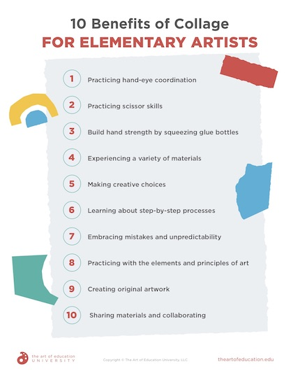 https://artofed-uploads.nyc3.digitaloceanspaces.com/2020/02/63.1_10_Benefits_of_Collage_for_Elementary_Artists.pdf