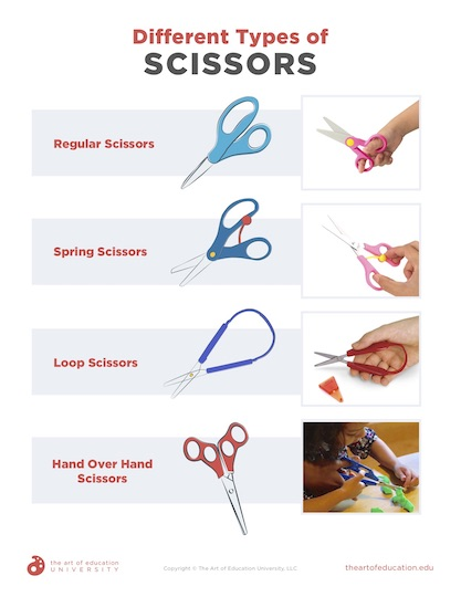https://aoeu.itsahappyclient.com/content/uploads/2020/02/63.1_Different_Types_of_Scissors.pdf