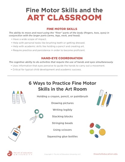 https://artofed-uploads.nyc3.digitaloceanspaces.com/2020/02/63.1_Fine_Motor_Skills_and_the_Art_Classroom.pdf