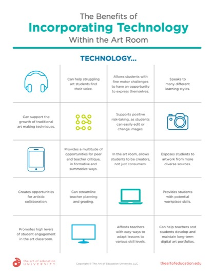 https://artofed-uploads.nyc3.digitaloceanspaces.com/2020/02/69.2-The-Benefits-of-Incorporating-Technology-Within-the-Art-Room.pdf