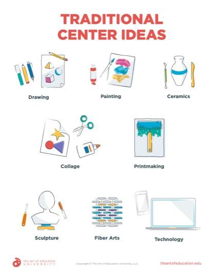 https://artofed-uploads.nyc3.digitaloceanspaces.com/2020/04/66.2-TraditionalCenterIdeas.pdf