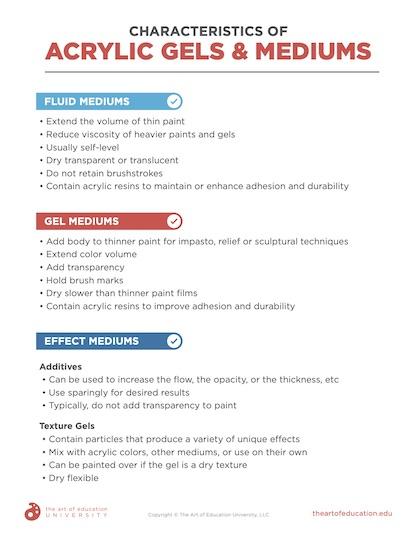 https://aoeu.itsahappyclient.com/content/uploads/2020/04/67.3-CharacteristicsAcrylicGelsMediums.pdf