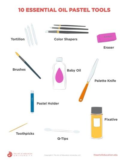 https://artofed-uploads.nyc3.digitaloceanspaces.com/2020/05/64.2_10_Essential_Oil_Pastel_Tools.pdf