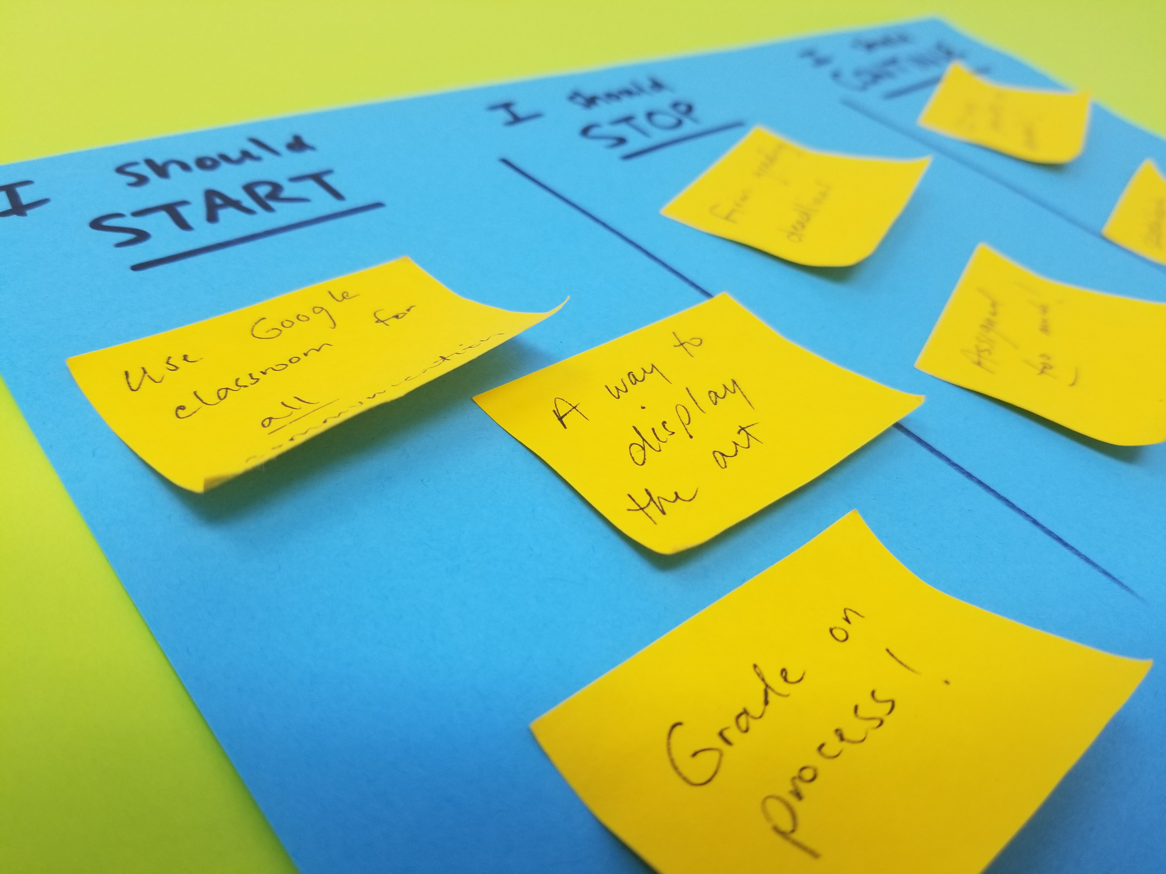 post it notes with words of reflection