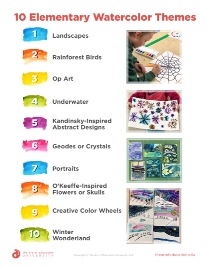 https://aoeu.itsahappyclient.com/content/uploads/2020/06/65.2-10-Elementary-Watercolor-Themes.pdf