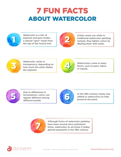 https://aoeu.itsahappyclient.com/content/uploads/2020/06/65.2-7-Fun-Facts-About-Watercolor.pdf