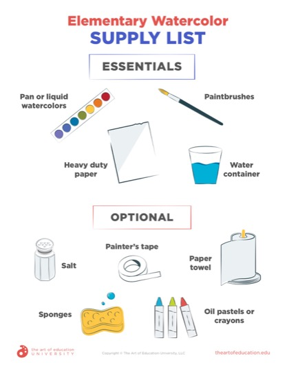 https://aoeu.itsahappyclient.com/content/uploads/2020/06/65.2-Elementary-Watercolor-Supply-List.pdf