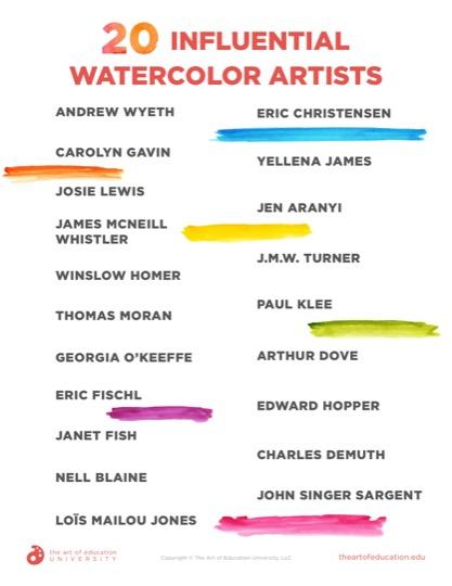 https://aoeu.itsahappyclient.com/content/uploads/2020/06/65.2-Influential-Watercolor-Artists.pdf