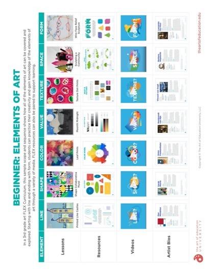 https://artofed-uploads.nyc3.digitaloceanspaces.com/2020/06/69.1ScopeandSequenceSamples.pdf