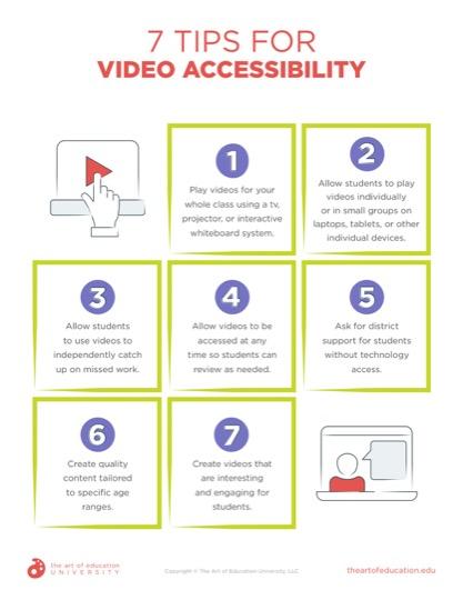 https://artofed-uploads.nyc3.digitaloceanspaces.com/2020/08/78.1TipsforVideoAccessibility.pdf