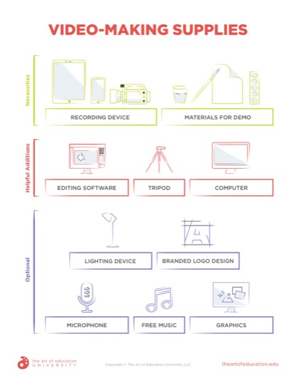 https://artofed-uploads.nyc3.digitaloceanspaces.com/2020/08/78.1Video-MakingSupplies.pdf