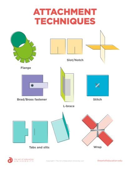 https://artofed-uploads.nyc3.digitaloceanspaces.com/2020/09/78.3AttachmentTechniques.pdf