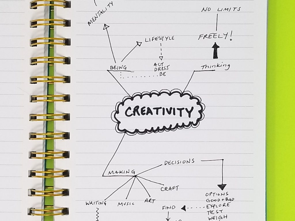 notebook with creativity doodle