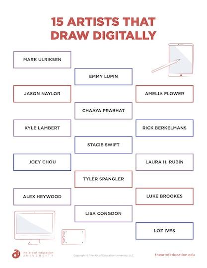https://artofed-uploads.nyc3.digitaloceanspaces.com/2020/10/76.3-15ArtistsDrawDigitally.pdf