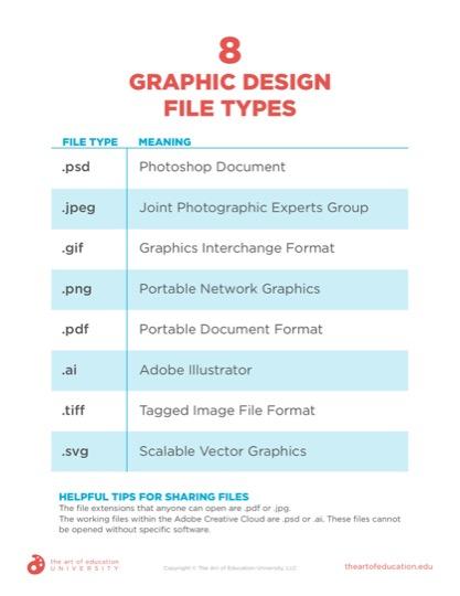 https://aoeu.itsahappyclient.com/content/uploads/2020/11/72.2-8GraphicDesignFileTypes.pdf